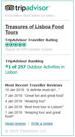 ratings of treasures of lisba food tours on Trip Advisor